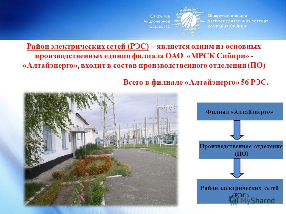 7 Район электрических сетей (РЭС) – является одним из основных производственных единиц филиала ОАО «МРСК Сибири» - «Алтайэнерго», входит в состав производственного отделения (ПО) Всего в филиале «Алтайэнерго» 56 РЭС. Филиал «Алтайэнерго» Производстве
