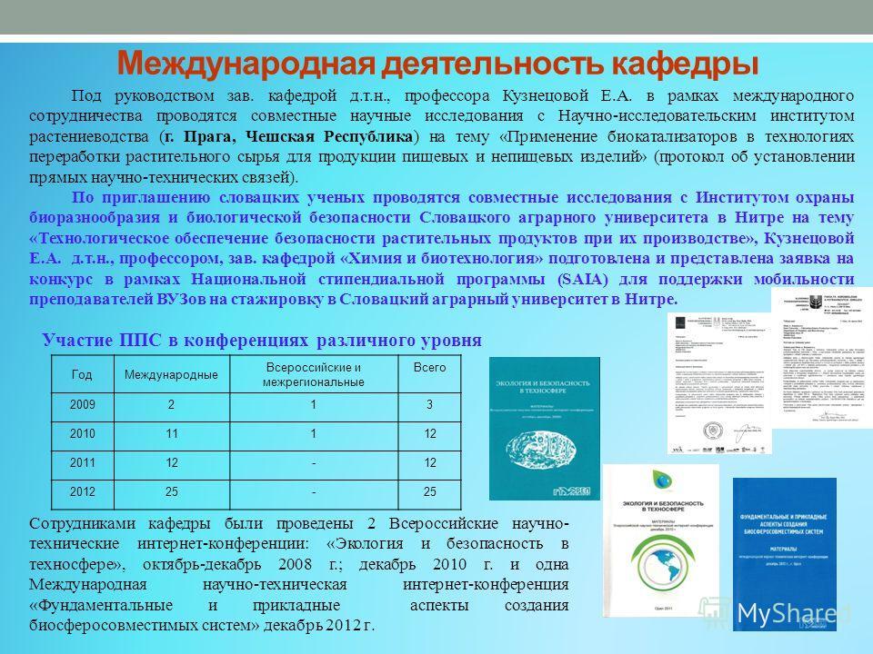 Сотрудниками кафедры были проведены 2 Всероссийские научно- технические интернет-конференции: «Экология и безопасность в техносфере», октябрь-декабрь 2008 г.; декабрь 2010 г. и одна Международная научно-техническая интернет-конференция «Фундаментальн
