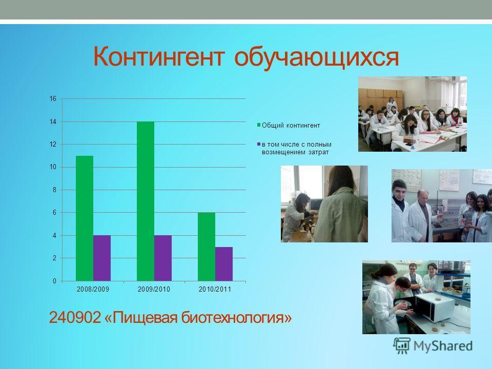Контингент обучающихся 240902 «Пищевая биотехнология»