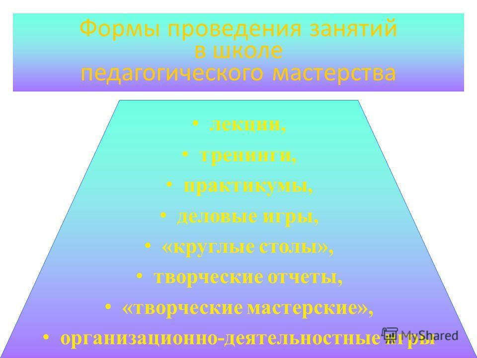 Первый уровень - уровень социальной адаптации - включает системы подбора и обучения сотрудников, способствующие быстрому усвоению культуры Центра, а также форм предметной деятельности