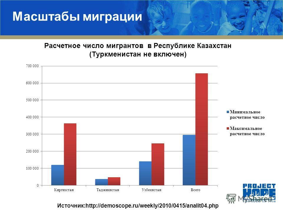 Расчетное число мигрантов в Республике Казахстан (Туркменистан не включен) Источник:http://demoscope.ru/weekly/2010/0415/analit04.php Масштабы миграции