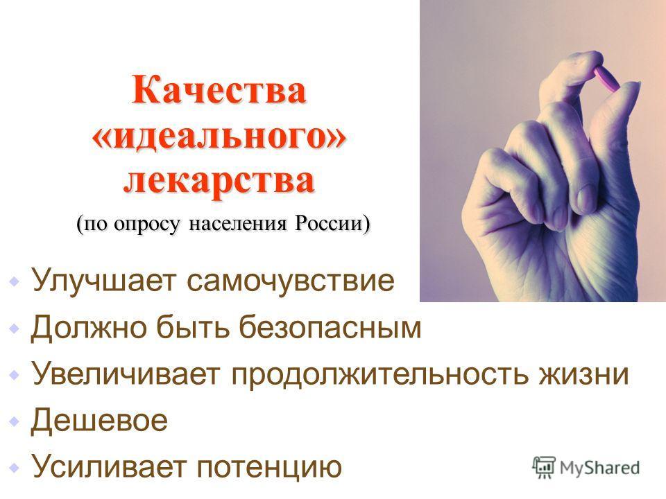 Качества «идеального» лекарства (по опросу населения России) w Улучшает самочувствие w Должно быть безопасным w Увеличивает продолжительность жизни w Дешевое w Усиливает потенцию