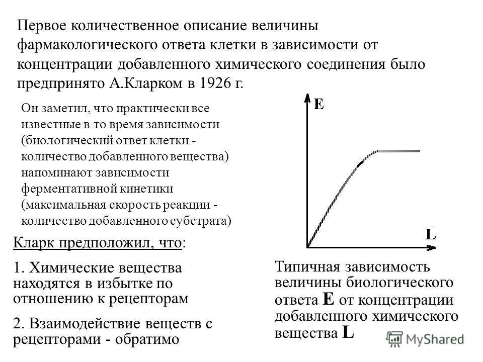 Первое количественное описание величины фармакологического ответа клетки в зависимости от концентрации добавленного химического соединения было предпринято А.Кларком в 1926 г. Типичная зависимость величины биологического ответа Е от концентрации доба