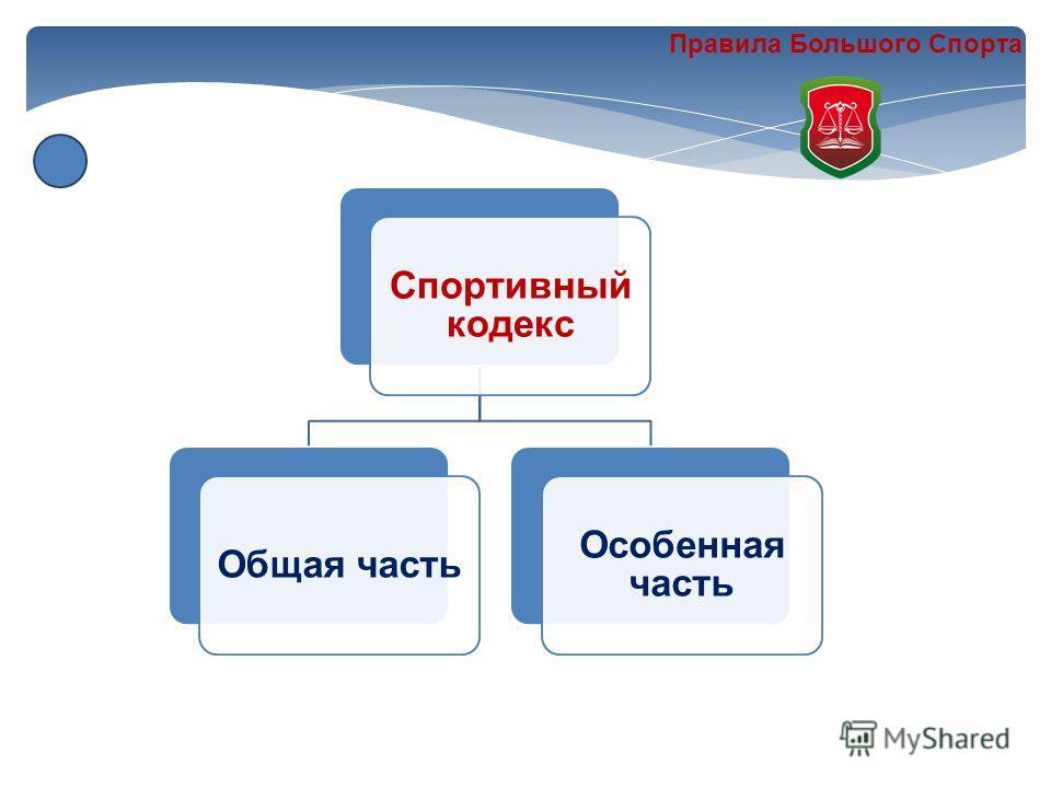 Спортивный кодекс Общая часть Особенная часть Правила Большого Спорта