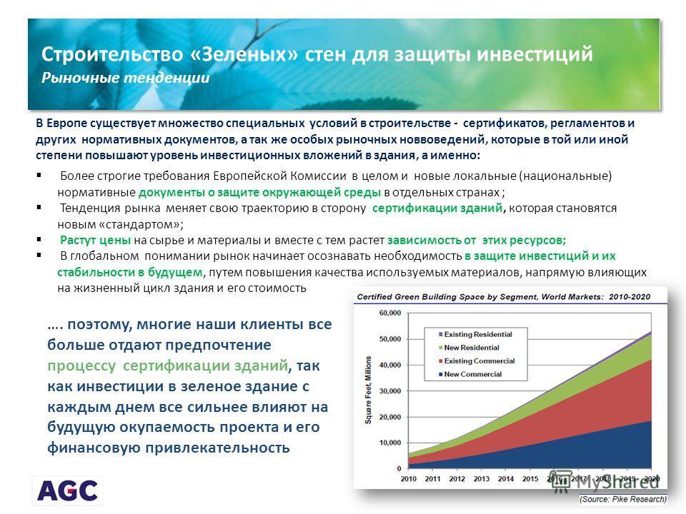 Строительство «Зеленых» стен для защиты инвестиций Рыночные тенденции Более строгие требования Европейской Комиссии в целом и новые локальные (национальные) нормативные документы о защите окружающей среды в отдельных странах ; Тенденция рынка меняет