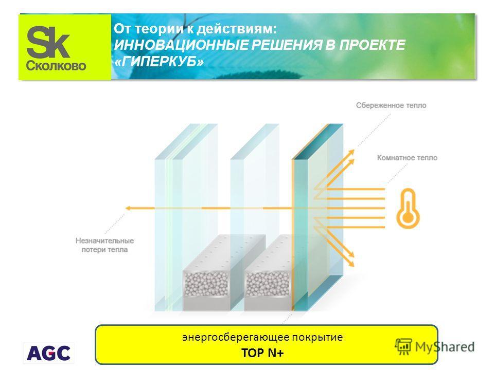 От теории к действиям: ИННОВАЦИОННЫЕ РЕШЕНИЯ В ПРОЕКТЕ «ГИПЕРКУБ» энергосберегающее покрытие TOP N+