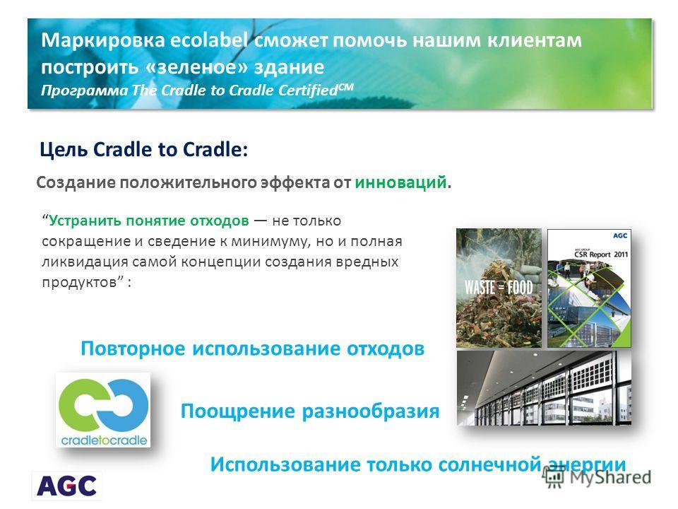Маркировка ecolabel сможет помочь нашим клиентам построить «зеленое» здание Программа The Cradle to Cradle Certified CM Создание положительного эффекта от инноваций. Повторное использование отходов Использование только солнечной энергии Поощрение раз