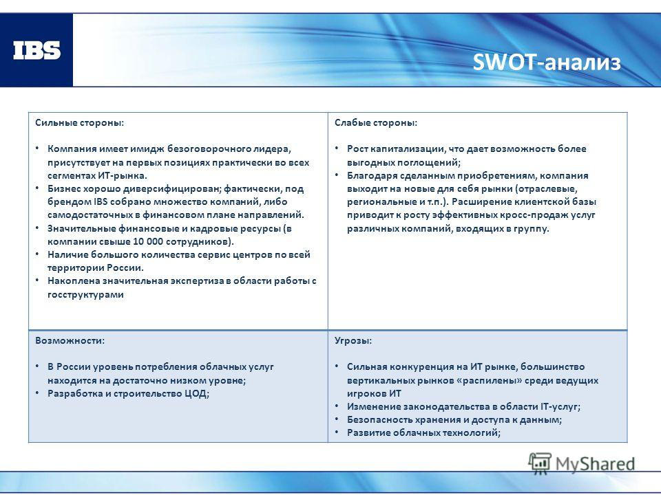 SWOT-анализ Сильные стороны: Компания имеет имидж безоговорочного лидера, присутствует на первых позициях практически во всех сегментах ИТ-рынка. Бизнес хорошо диверсифицирован; фактически, под брендом IBS собрано множество компаний, либо самодостато