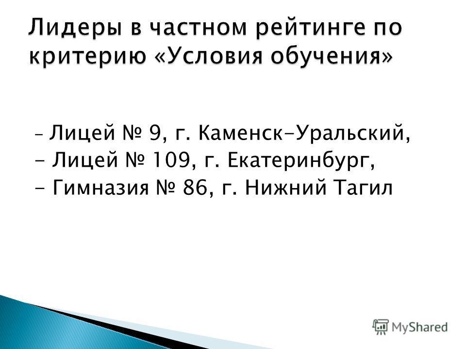 - Лицей 9, г. Каменск-Уральский, - Лицей 109, г. Екатеринбург, - Гимназия 86, г. Нижний Тагил