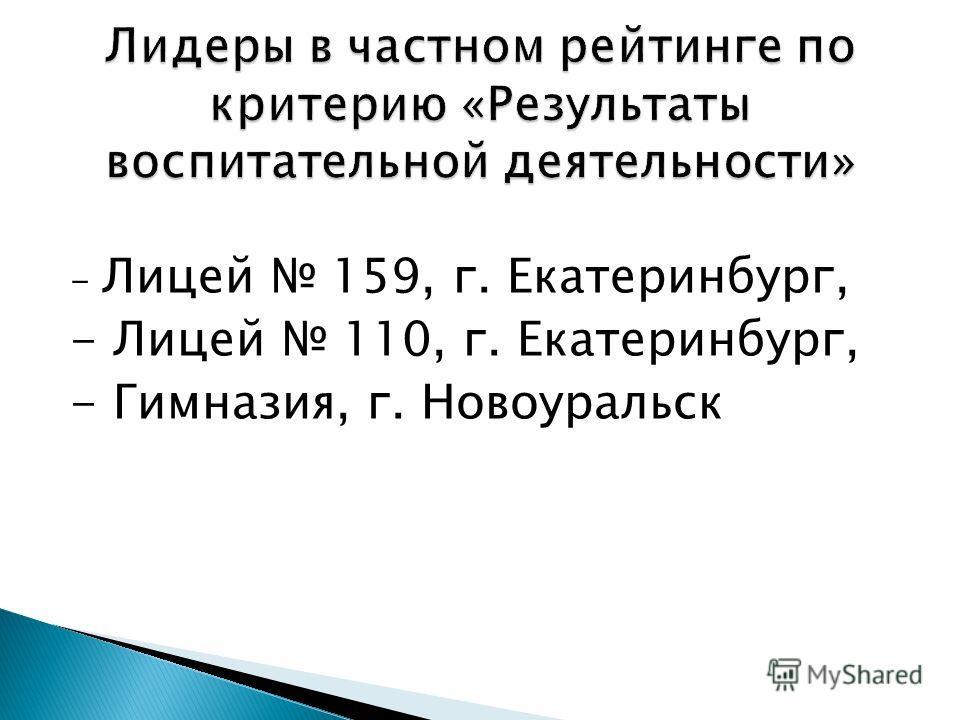 - Лицей 159, г. Екатеринбург, - Лицей 110, г. Екатеринбург, - Гимназия, г. Новоуральск