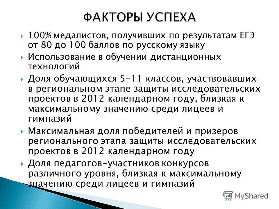 100% медалистов, получивших по результатам ЕГЭ от 80 до 100 баллов по русскому языку Использование в обучении дистанционных технологий Доля обучающихся 5-11 классов, участвовавших в региональном этапе защиты исследовательских проектов в 2012 календар