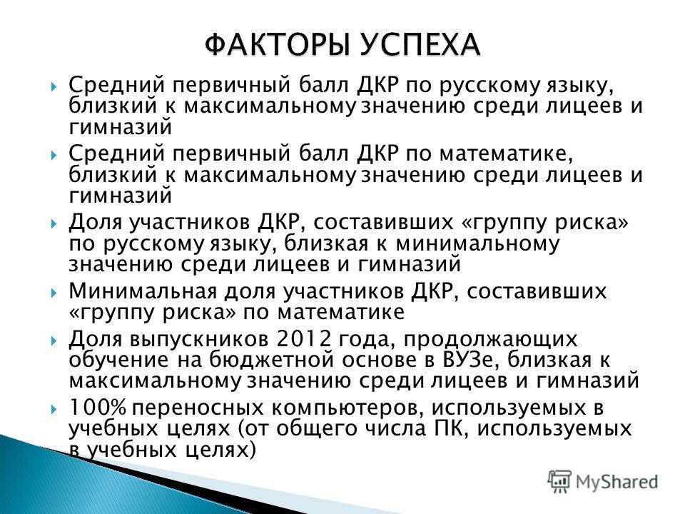 Средний первичный балл ДКР по русскому языку, близкий к максимальному значению среди лицеев и гимназий Средний первичный балл ДКР по математике, близкий к максимальному значению среди лицеев и гимназий Доля участников ДКР, составивших «группу риска»