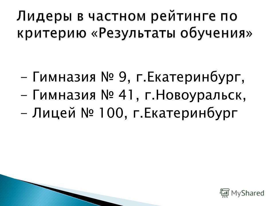 - Гимназия 9, г.Екатеринбург, - Гимназия 41, г.Новоуральск, - Лицей 100, г.Екатеринбург