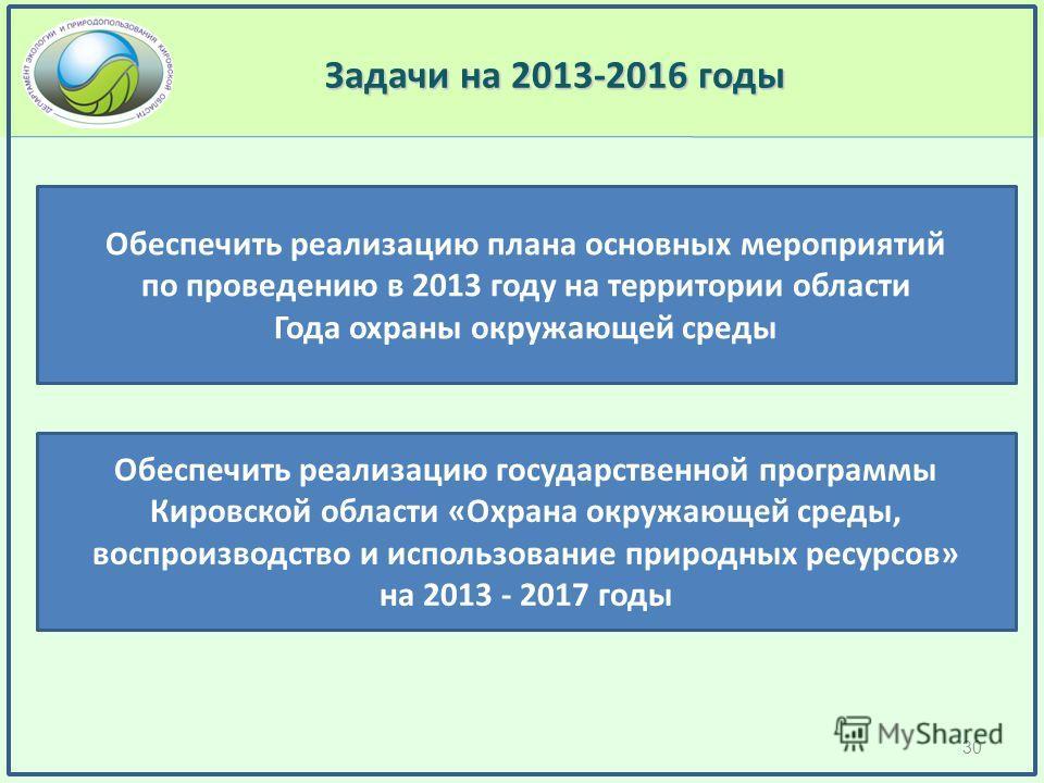 Обеспечить реализацию государственной программы Кировской области «Охрана окружающей среды, воспроизводство и использование природных ресурсов» на 2013 - 2017 годы Задачи на 2013-2016 годы Обеспечить реализацию плана основных мероприятий по проведени