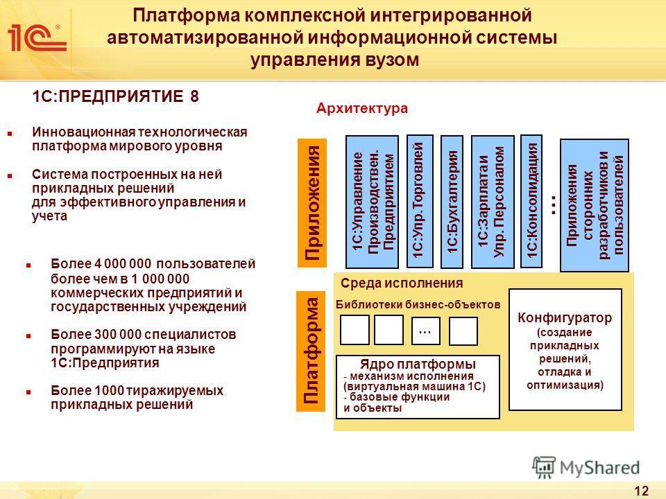 12 Платформа комплексной интегрированной автоматизированной информационной системы управления вузом 1С:ПРЕДПРИЯТИЕ 8 Инновационная технологическая платформа мирового уровня Система построенных на ней прикладных решений для эффективного управления и у