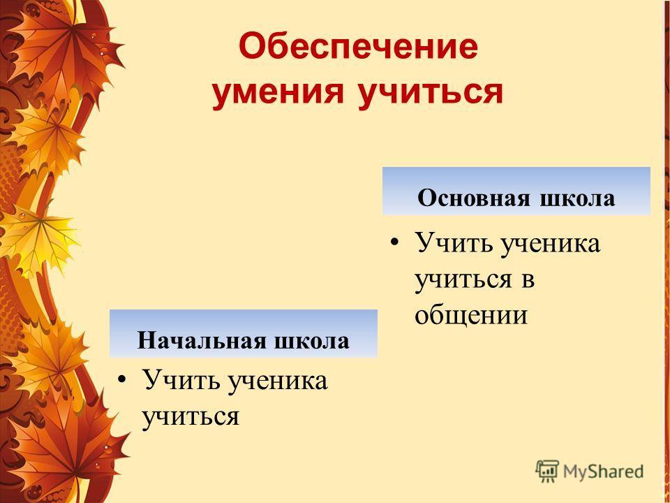 Обеспечение умения учиться Учить ученика учиться Учить ученика учиться в общении Начальная школа Основная школа