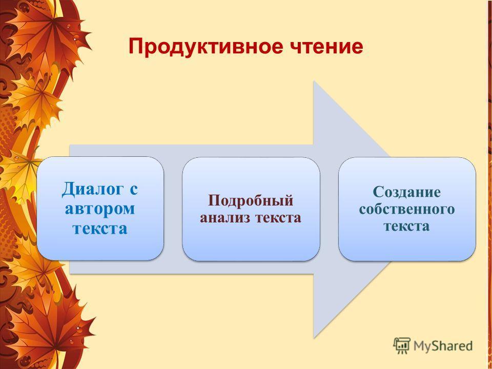Продуктивное чтение Диалог с автором текста Подробный анализ текста Создание собственного текста