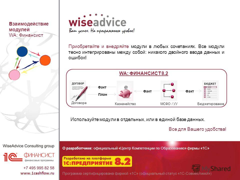 Взаимодействие модулей WA: Финансист Приобретайте и внедряйте модули в любых сочетаниях. Все модули тесно интегрированы между собой: никакого двойного ввода данных и ошибок! Договора КазначействоМСФО / УУБюджетирование Факт План WA: ФИНАНСИСТ 8.2 Исп