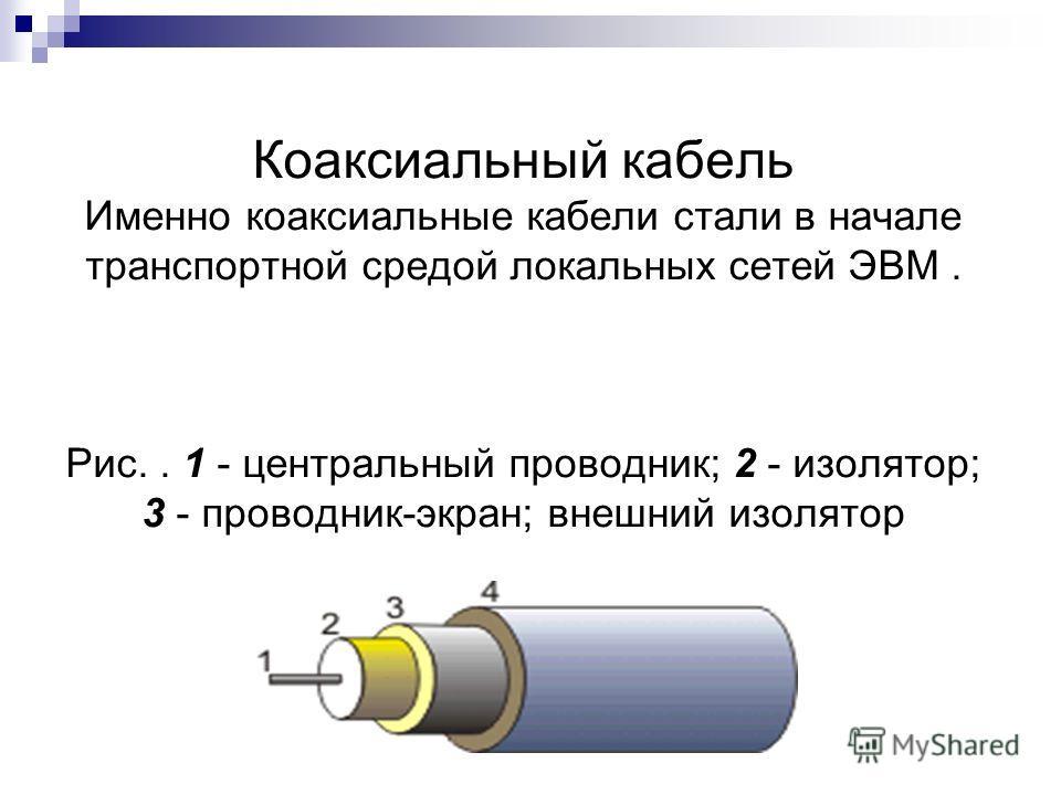 Коаксиальный кабель Именно коаксиальные кабели стали в начале транспортной средой локальных сетей ЭВМ. Рис.. 1 - центральный проводник; 2 - изолятор; 3 - проводник-экран; внешний изолятор