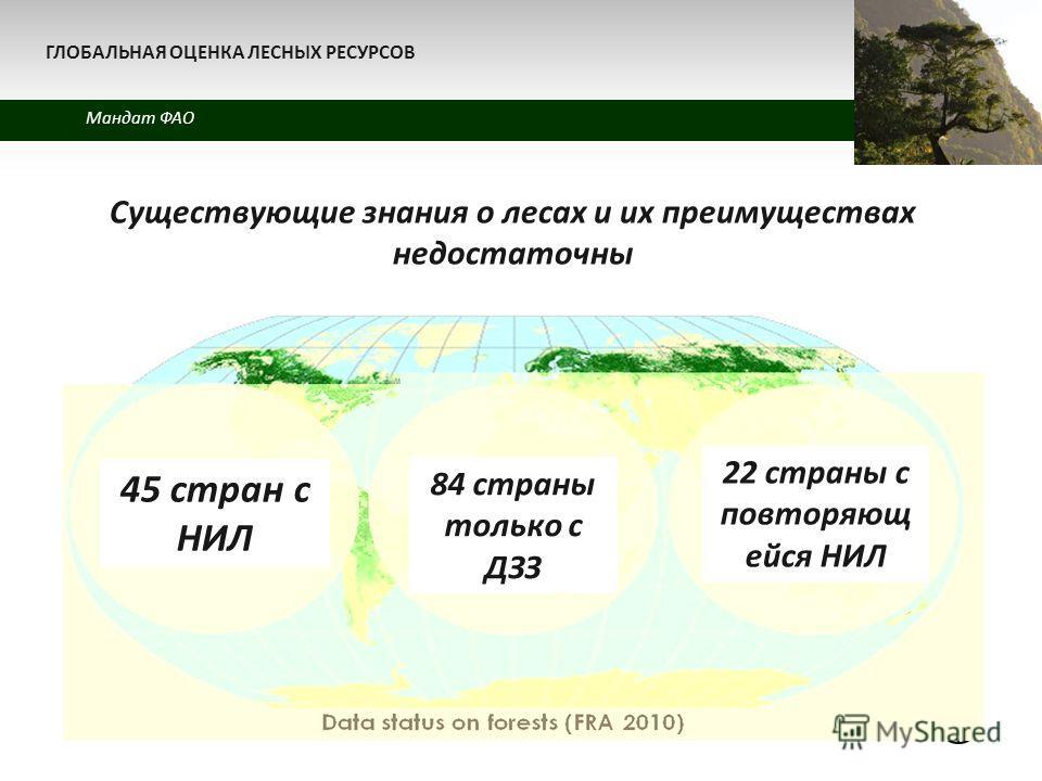z Мандат ФАО FAO Forestry 45 countries with NFI 84 countries only by RS 22 countries with repeated NFIs ГЛОБАЛЬНАЯ ОЦЕНКА ЛЕСНЫХ РЕСУРСОВ Существующие знания о лесах и их преимуществах недостаточны 45 стран с НИЛ 84 страны только с ДЗЗ 22 страны с по