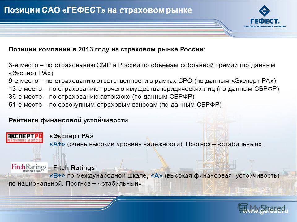 Позиции САО «ГЕФЕСТ» на страховом рынке Позиции компании в 2013 году на страховом рынке России: 3-е место – по страхованию СМР в России по объемам собранной премии (по данным «Эксперт РА») 9-е место – по страхованию ответственности в рамках СРО (по д