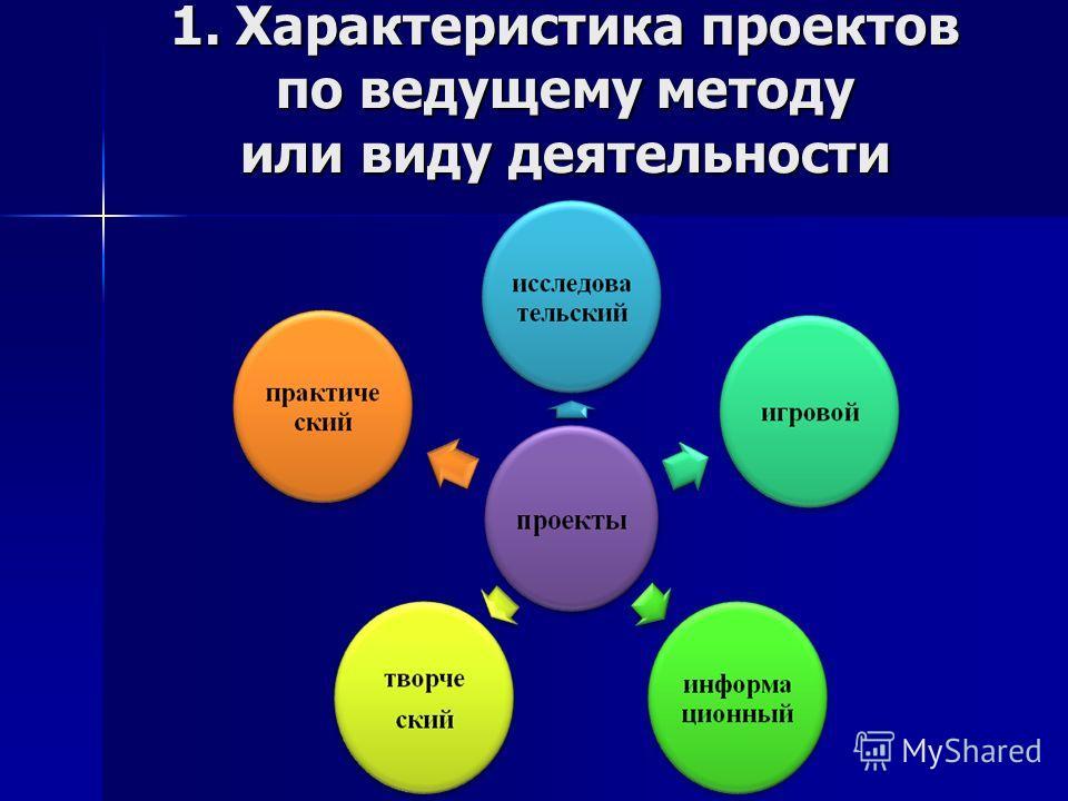 1. Характеристика проектов по ведущему методу или виду деятельности