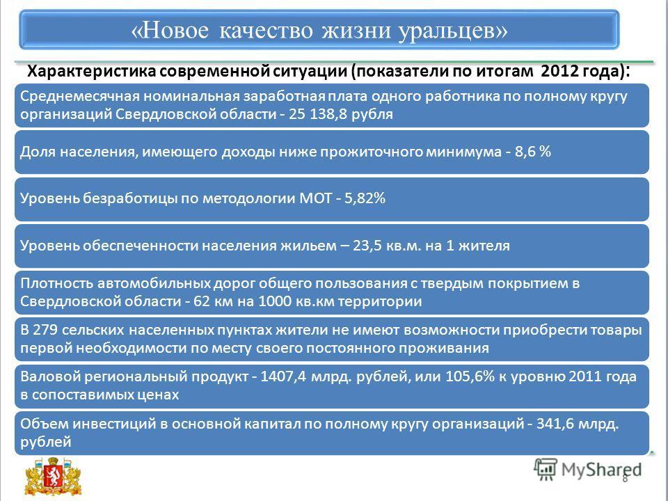 Среднемесячная номинальная заработная плата одного работника по полному кругу организаций Свердловской области - 25 138,8 рубля Доля населения, имеющего доходы ниже прожиточного минимума - 8,6 %Уровень безработицы по методологии МОТ - 5,82%Уровень об