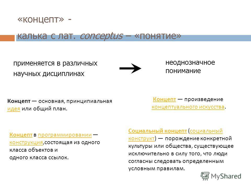 «концепт» - калька с лат. conceptus – «понятие» применяется в различных научных дисциплинах неоднозначное понимание Концепт произведениеКонцепт концептуального искусстваконцептуального искусства. Концепт основная, принципиальная идеяидея или общий пл