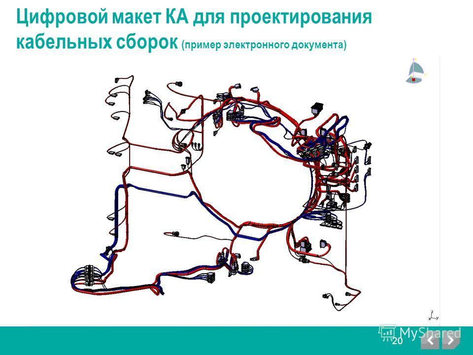 20 Цифровой макет КА для проектирования кабельных сборок (пример электронного документа)