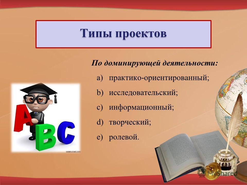 Типы проектов По доминирующей деятельности: a)практико-ориентированный; b)исследовательский; c)информационный; d)творческий; e)ролевой.