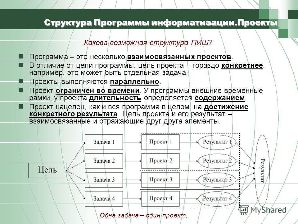 Структура Программы информатизации.Проекты Программа – это несколько взаимосвязанных проектов. В отличие от цели программы, цель проекта – гораздо конкретнее, например, это может быть отдельная задача. Проекты выполняются параллельно. Проект ограниче
