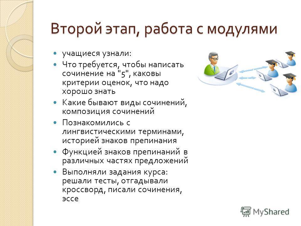 Второй этап, работа с модулями учащиеся узнали : Что требуется, чтобы написать сочинение на