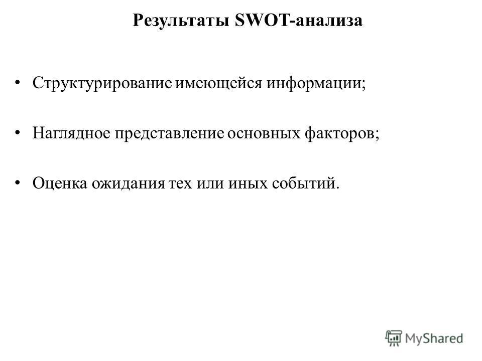 Результаты SWOT-анализа Структурирование имеющейся информации; Наглядное представление основных факторов; Оценка ожидания тех или иных событий.