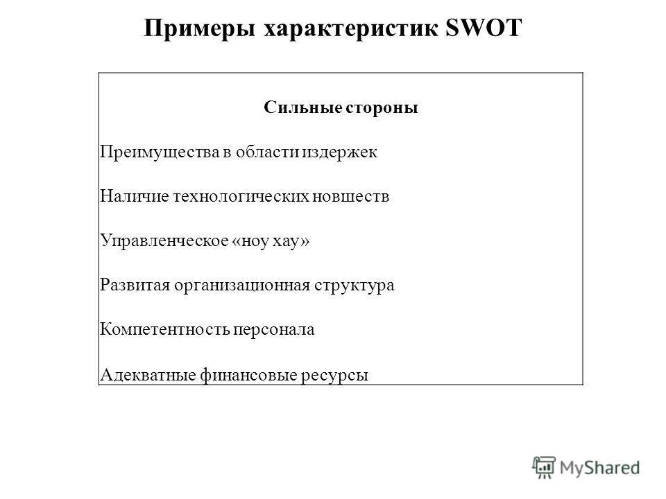 Примеры характеристик SWOT Сильные стороны Преимущества в области издержек Наличие технологических новшеств Управленческое «ноу хау» Развитая организационная структура Компетентность персонала Адекватные финансовые ресурсы