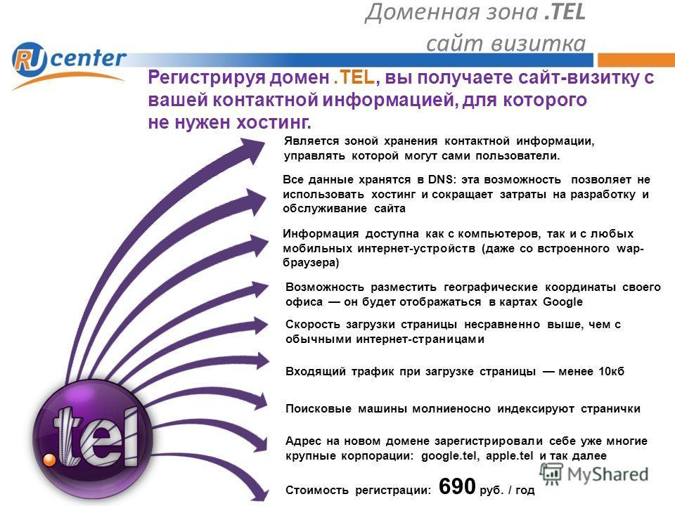 Доменная зона.TEL сайт визитка Все данные хранятся в DNS: эта возможность позволяет не использовать хостинг и сокращает затраты на разработку и обслуживание сайта Регистрируя домен.TEL, вы получаете сайт-визитку с вашей контактной информацией, для ко