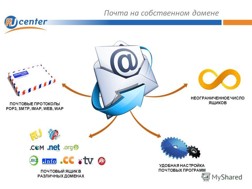 НЕОГРАНИЧЕННОЕ ЧИСЛО ЯЩИКОВ УДОБНАЯ НАСТРОЙКА ПОЧТОВЫХ ПРОГРАММ ПОЧТОВЫЙ ЯЩИК В РАЗЛИЧНЫХ ДОМЕНАХ ПОЧТОВЫЕ ПРОТОКОЛЫ POP3, SMTP, IMAP, WEB, WAP Почта на собственном домене