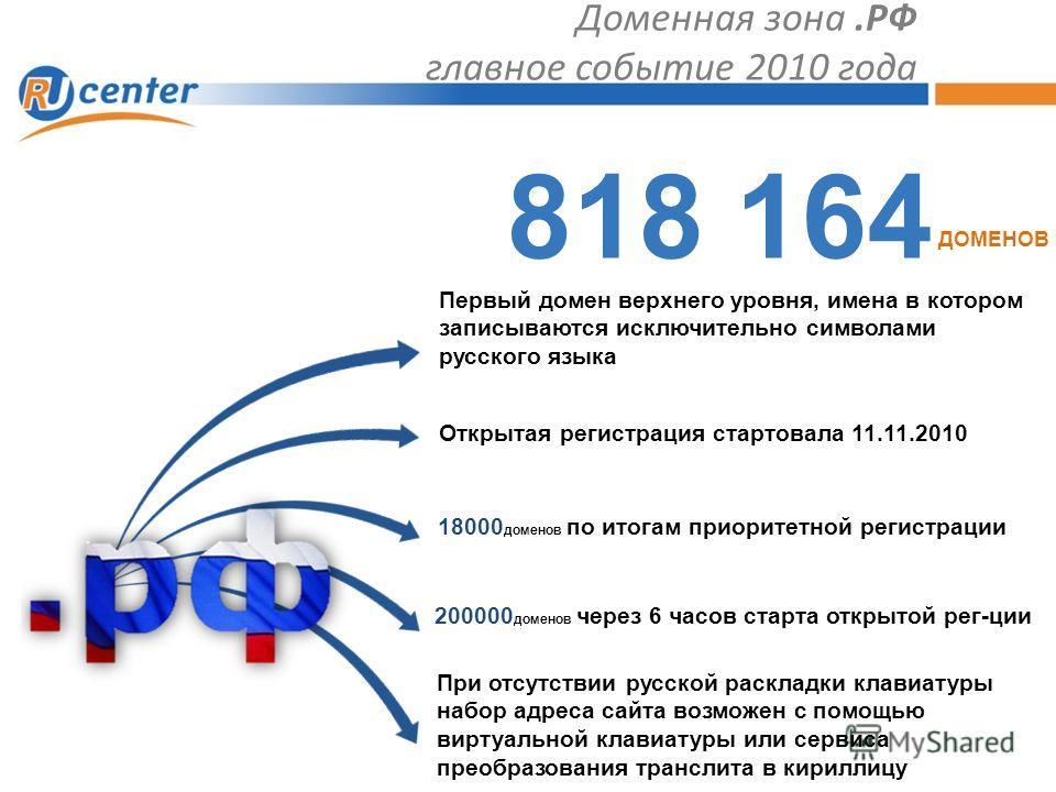 Доменная зона.РФ главное событие 2010 года 818 164 ДОМЕНОВ 18000 доменов по итогам приоритетной регистрации 200000 доменов через 6 часов старта открытой рег-ции Первый домен верхнего уровня, имена в котором записываются исключительно символами русско