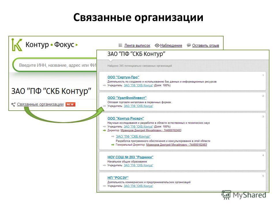 Связанные организации