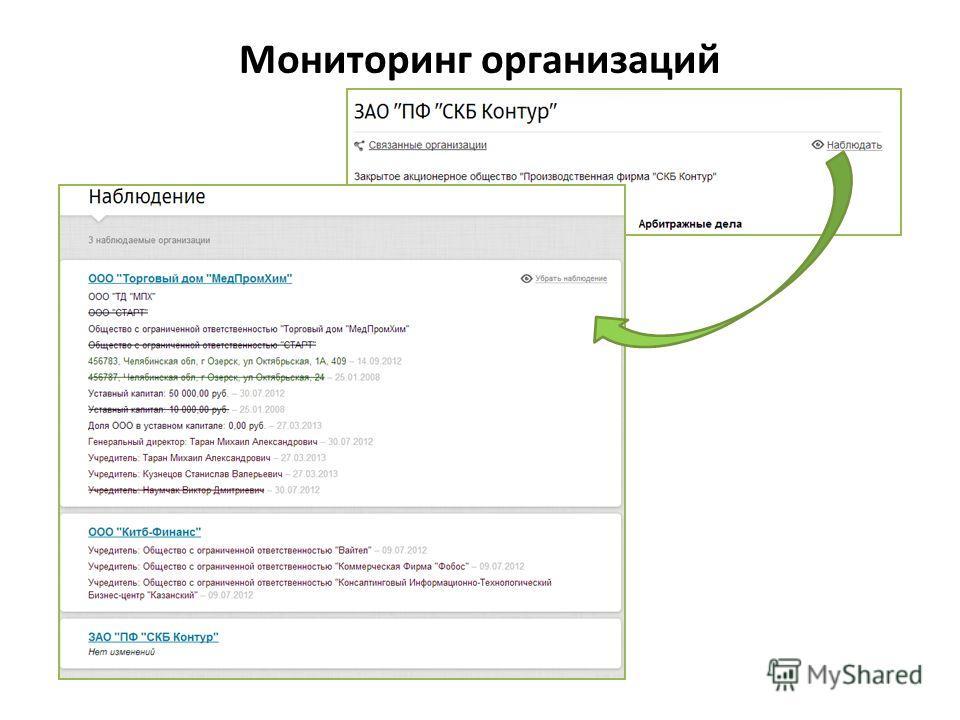 Мониторинг организаций