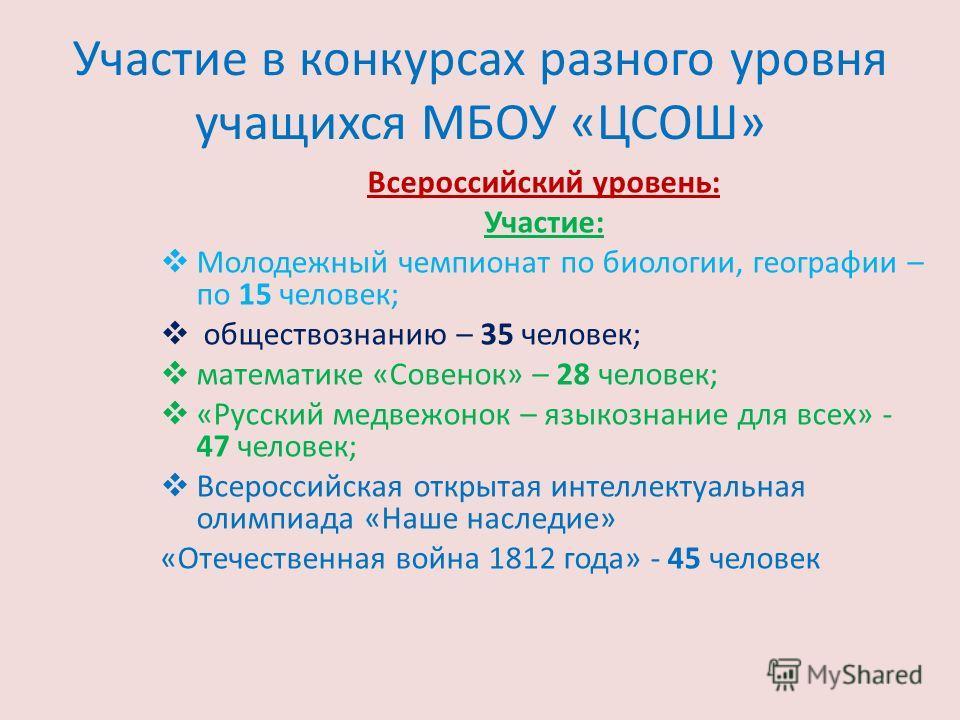 Участие в конкурсах разного уровня учащихся МБОУ «ЦСОШ» Всероссийский уровень: Участие: Молодежный чемпионат по биологии, географии – по 15 человек; обществознанию – 35 человек; математике «Совенок» – 28 человек; «Русский медвежонок – языкознание для