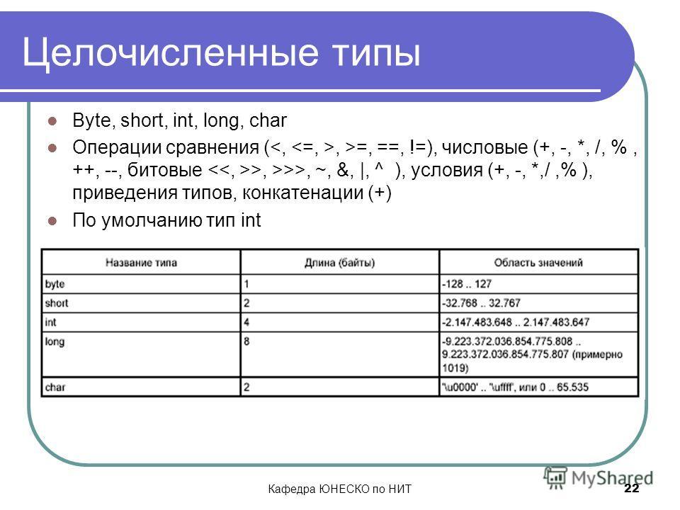 Кафедра ЮНЕСКО по НИТ 22 Целочисленные типы Byte, short, int, long, char Операции сравнения (, >=, ==, !=), числовые (+, -, *, /, %, ++, --, битовые >, >>>, ~, &, |, ^ ), условия (+, -, *,/,% ), приведения типов, конкатенации (+) По умолчанию тип int