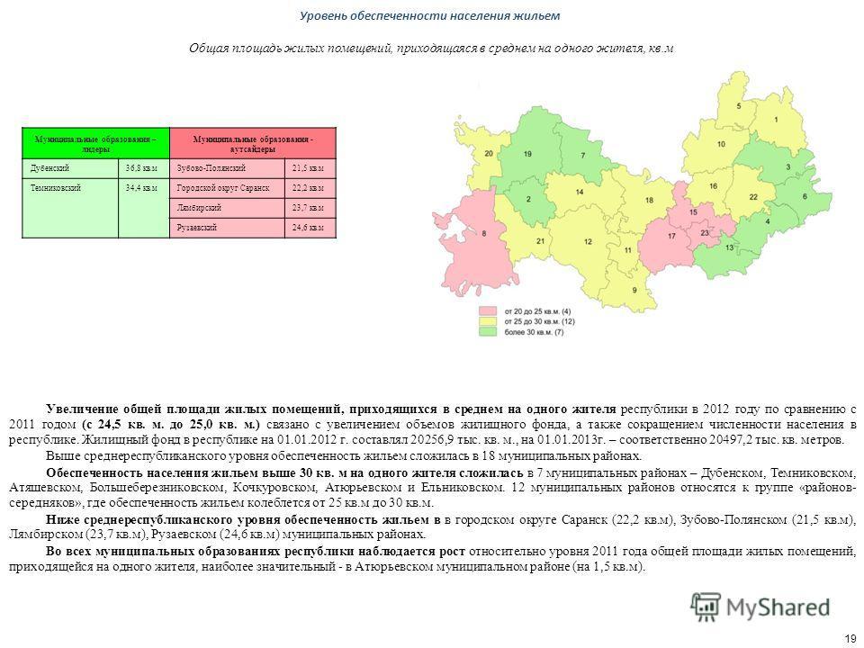 Увеличение общей площади жилых помещений, приходящихся в среднем на одного жителя республики в 2012 году по сравнению с 2011 годом (с 24,5 кв. м. до 25,0 кв. м.) связано с увеличением объемов жилищного фонда, а также сокращением численности населения