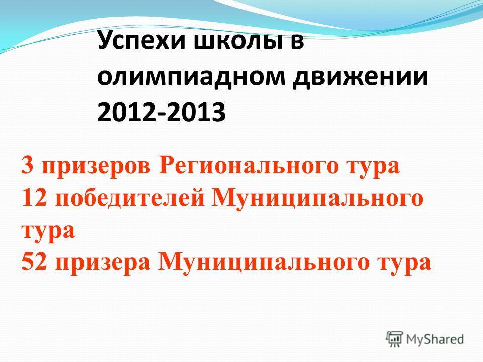 Успехи школы в олимпиадном движении 2012-2013 3 призеров Регионального тура 12 победителей Муниципального тура 52 призера Муниципального тура