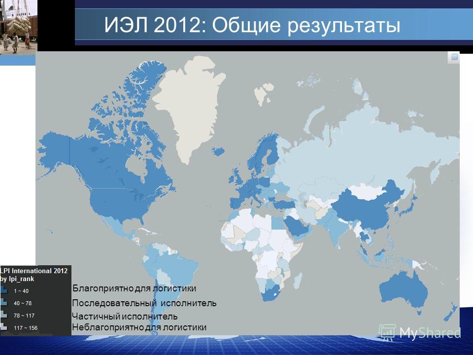 ИЭЛ 2012: Общие результаты Благоприятно для логистики Неблагоприятно для логистики Частичный исполнитель Последовательный исполнитель