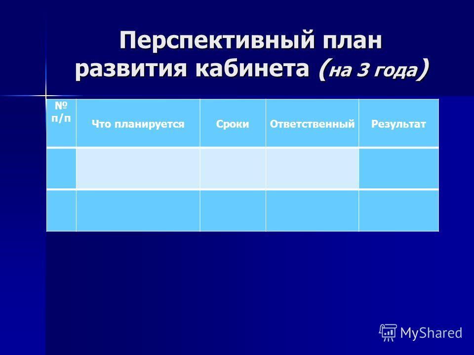 Перспективный план развития кабинета ( на 3 года ) п/п Что планируетсяСрокиОтветственныйРезультат