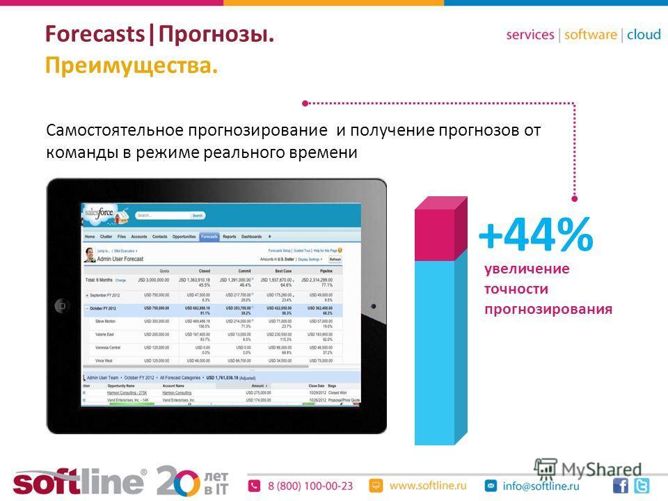 Forecasts|Прогнозы. Преимущества. +44% увеличение точности прогнозирования Самостоятельное прогнозирование и получение прогнозов от команды в режиме реального времени