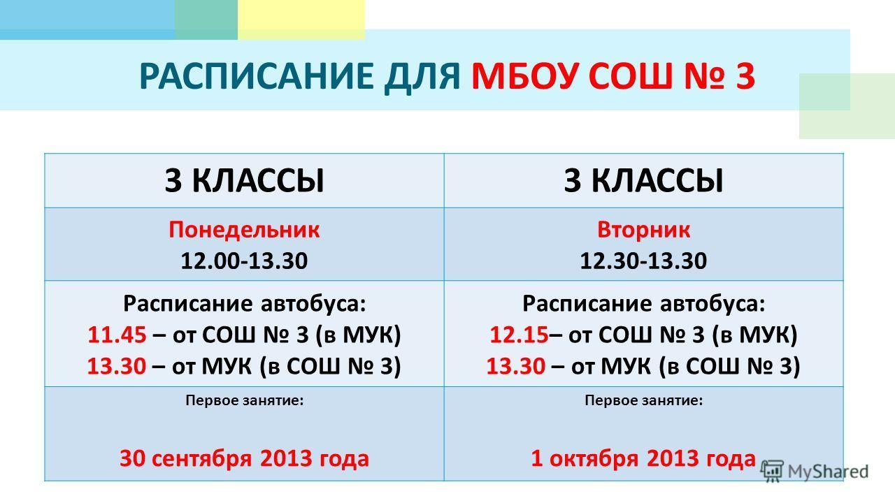 РАСПИСАНИЕ ДЛЯ МБОУ СОШ 3 3 КЛАССЫ Понедельник 12.00-13.30 Вторник 12.30-13.30 Расписание автобуса : 11.45 – от СОШ 3 ( в МУК ) 13.30 – от МУК ( в СОШ 3) Расписание автобуса : 12.15– от СОШ 3 ( в МУК ) 13.30 – от МУК ( в СОШ 3) Первое занятие : 30 се