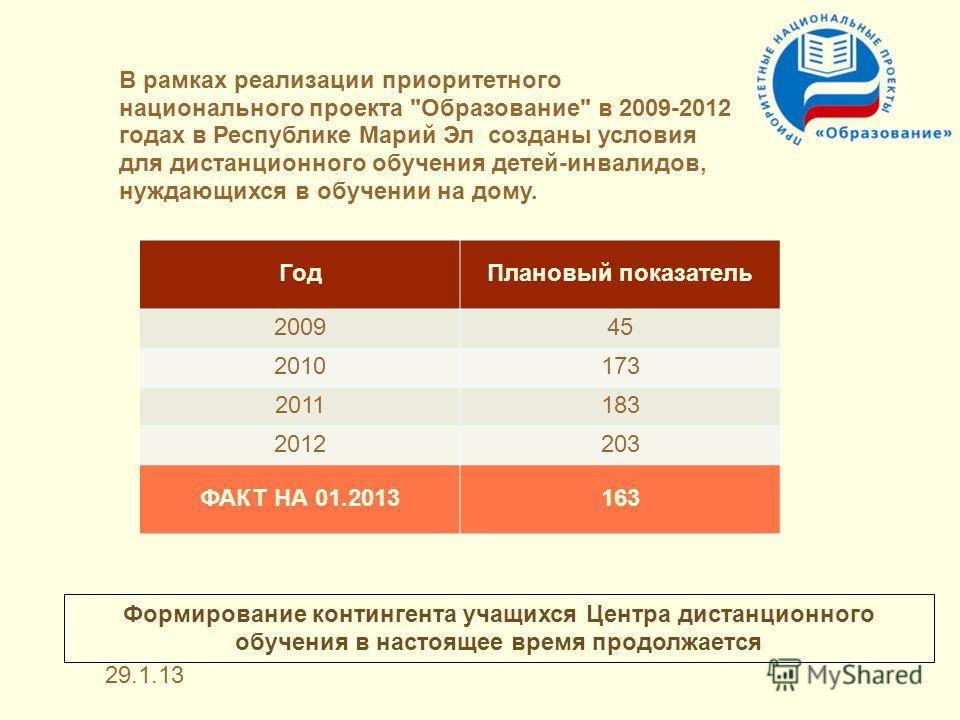29.1.13 В рамках реализации приоритетного национального проекта