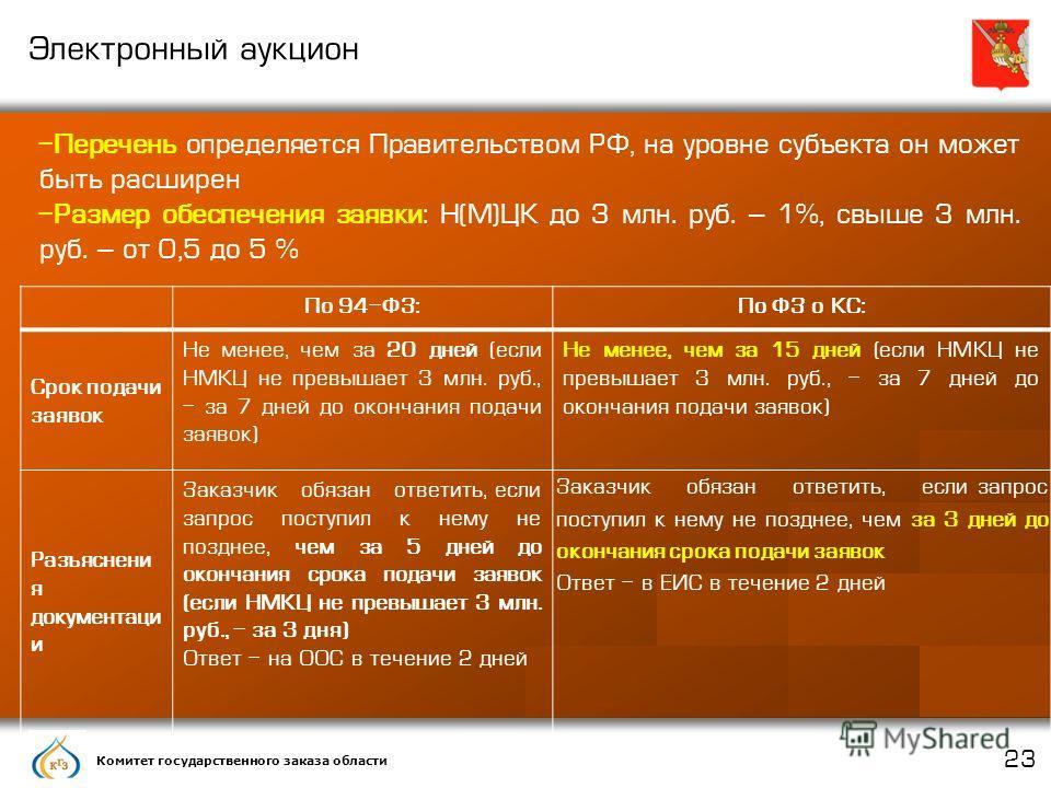 Комитет государственного заказа области 23 Электронный аукцион - Перечень определяется Правительством РФ, на уровне субъекта он может быть расширен - Размер обеспечения заявки: Н(М)ЦК до 3 млн. руб. – 1%, свыше 3 млн. руб. – от 0,5 до 5 % По 94-ФЗ:По
