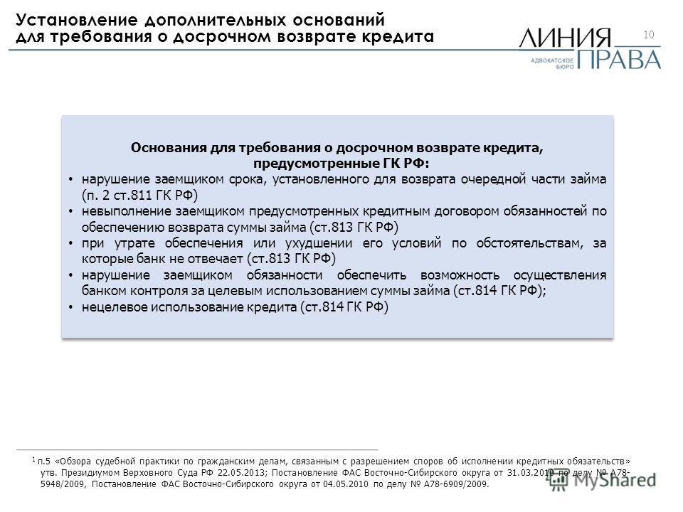 срок наступления требований по договору займа